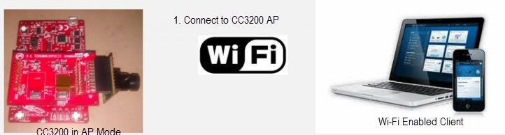 cc3200_boosterpack_camera_wifi