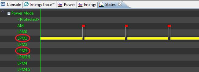 energyTrace_MSP430_powerStates