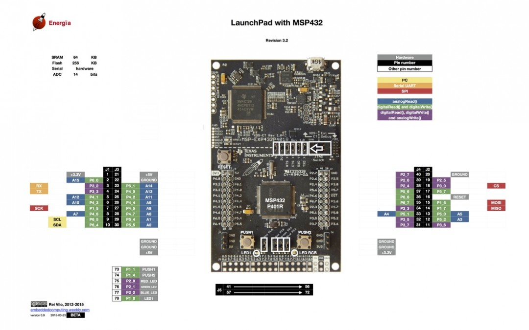 MSP432 LaunchPad Pin Map Look Up for Energia15