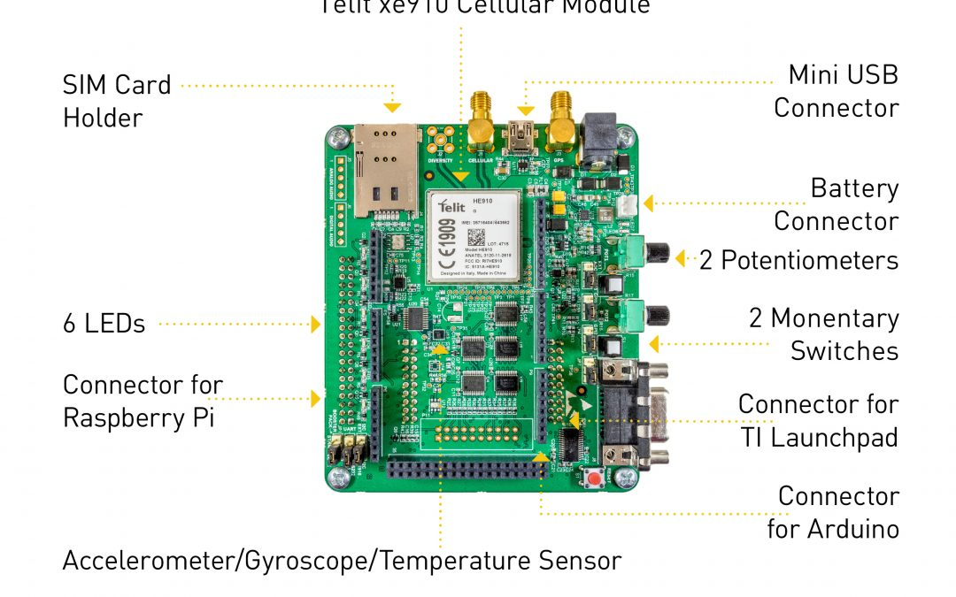 Telit's new rapid IoT development kit includes TI Launchpad support – $149